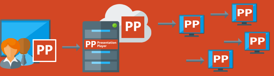 About PowerPoint Presentation Player